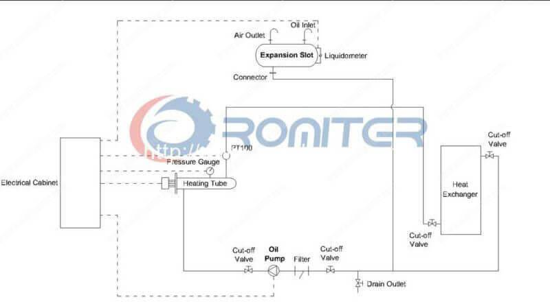 Connection-Drawing-of-Electric-Heating-Thermal-Oil-Boilers-Hot-Oil-Boilers