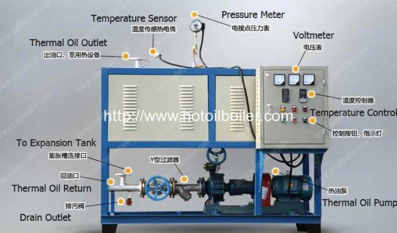 Electric-Heating-Hot-Oil-Boilers-Thermal-Oil-Heaters