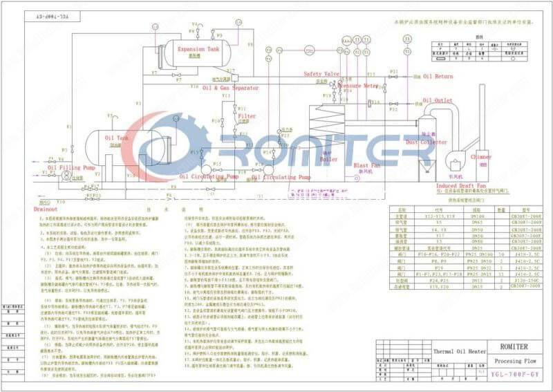 YGL-700KW-Coal-Fired-Thermal-Oil-Boiler,-Hot-Oil-Boilers