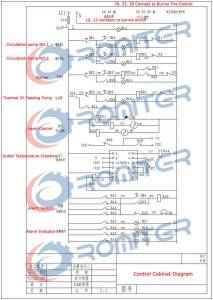 Electrical Diagram of Diesel Fired Thermal Oil Heater Control Cabinet